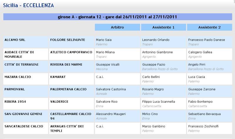 Campionato 12° Giornata: Sancataldese - Akragas 0-1 Aia17