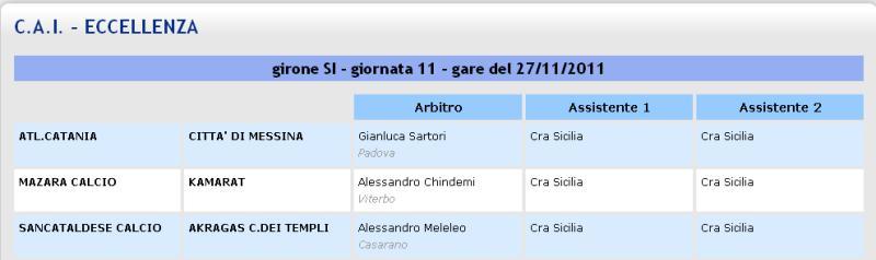 Campionato 12° Giornata: Sancataldese - Akragas 0-1 Aia18