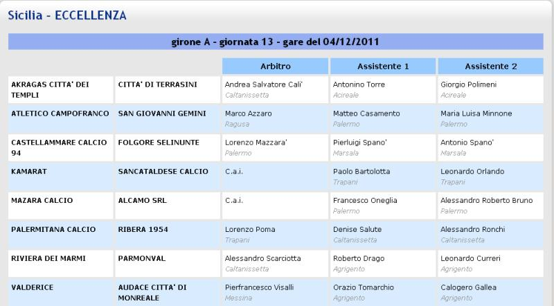 Campionato 13° Giornata: Kamarat - Sancataldese 1-1 Aia19