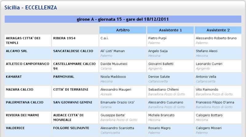 Campionato 15° Giornata: Alcamo - Sancataldese 1-0 Aia21