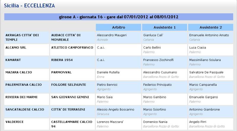 Campionato 16°giornata:Sancataldese - Città di Terrasini 5-2 Aia22