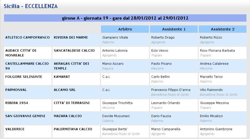 Campionato 19° Giornata: Audace Monreale - Sancataldese 0-0 Aia24