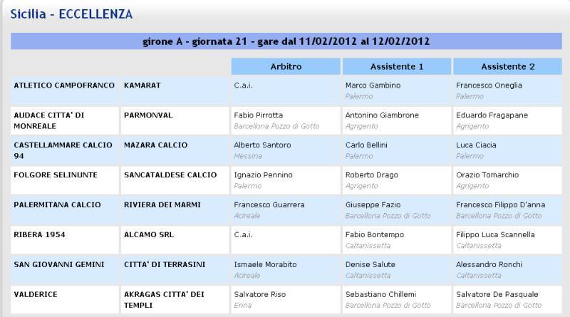 Campionato 21° Giornata:Folgore selinunte - Sancataldese 1-1 Aia26