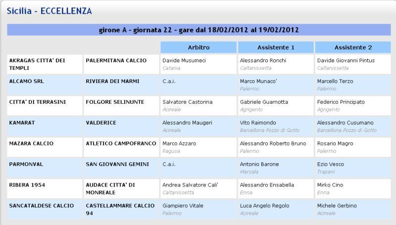 Campionato 22° Giornata: Sancataldese - Castellammare 1-0 Aia27
