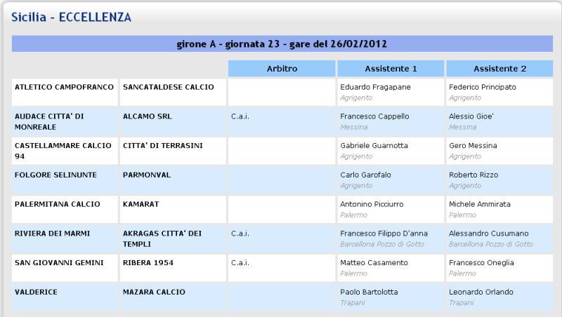 Campionato 23° Giornata: Atl Campofranco - Sancataldese 2-1 Aia28