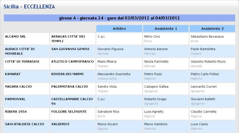 Campionato 24° Giornata: Sancataldese - Valderice 2-0 Aia29
