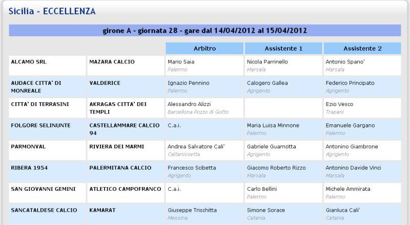 Campionato 28° Giornata: Sancataldese - kamarat 1-1 Aia31