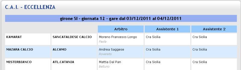 Campionato 13° Giornata: Kamarat - Sancataldese 1-1 Aia_ca10