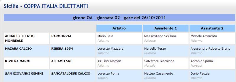 2° turno C. I. ritorno: San G. Gemini -  Sancataldese 0-0 Aia_ci10