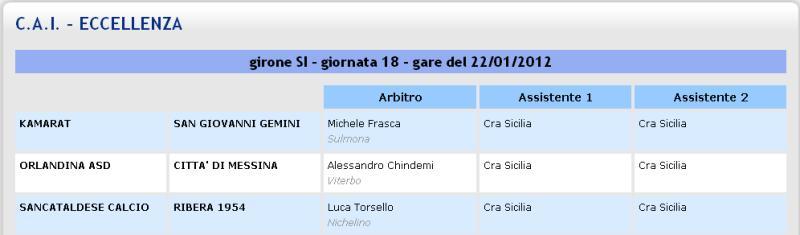 Campionato 18° Giornata: Sancataldese - Ribera 1-1 Cai10
