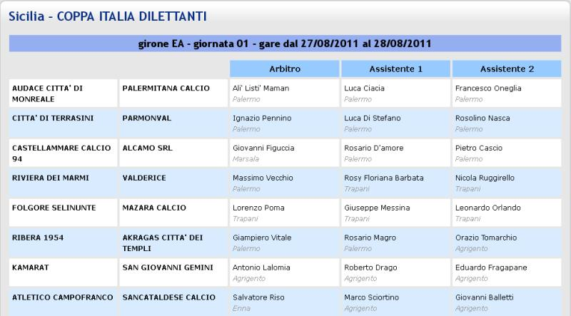 1° turno C. I. andata: Atl. Campofranco - Sancataldese 0-3  Ci10