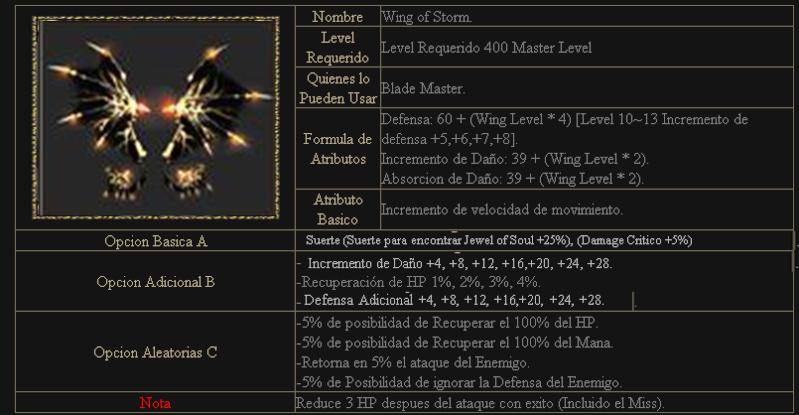 [Guia] Opciones de alas S3 Alas210