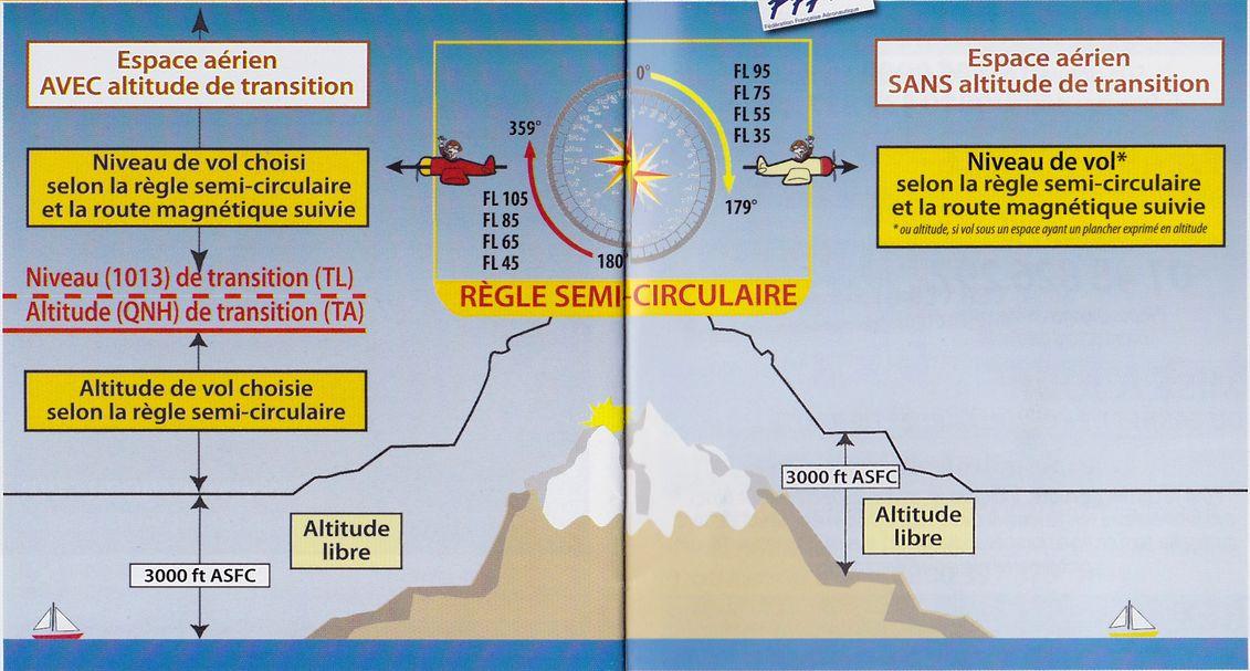 Règle semi-circulaire Img10