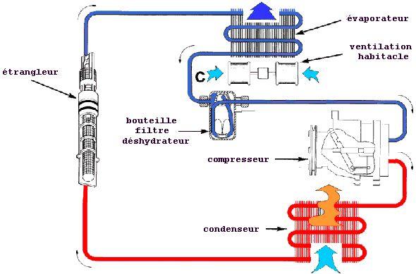 Climatisation de A à Z [Topic] Montag10
