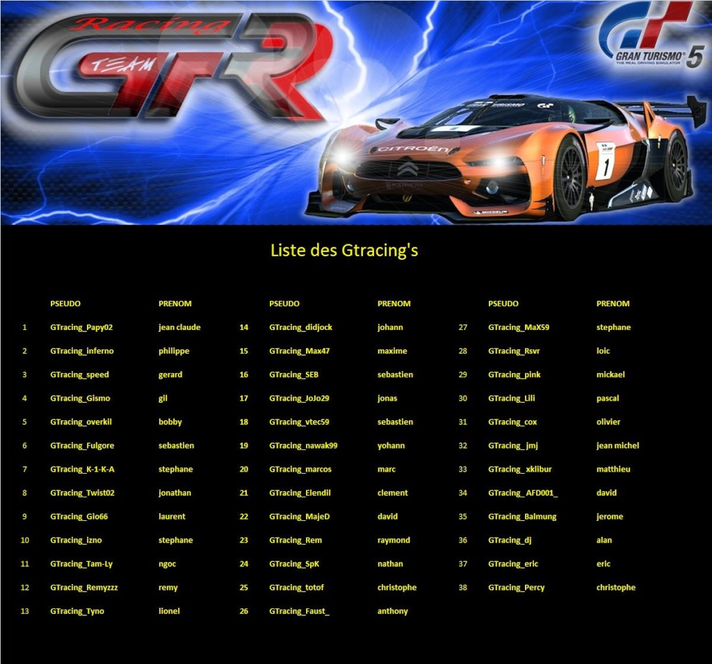 Liste des GTracing's - Page 2 Gtraci11