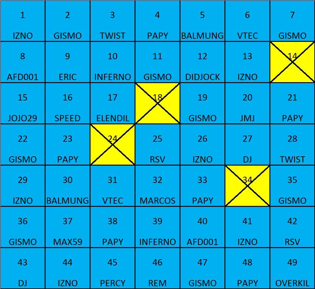 Championnats 2011 , 5 lots a gagner . Sans_d13