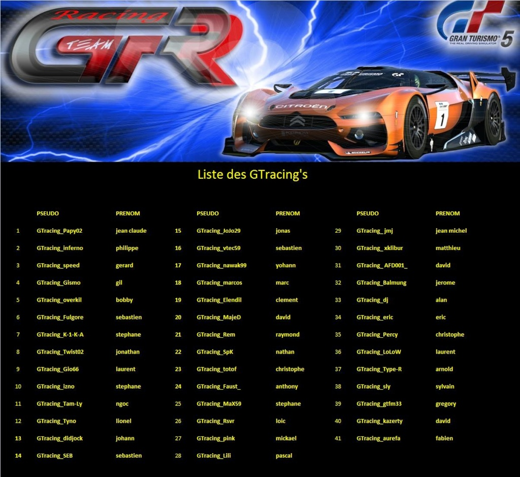 Liste des GTracing's - Page 2 Sansdg11