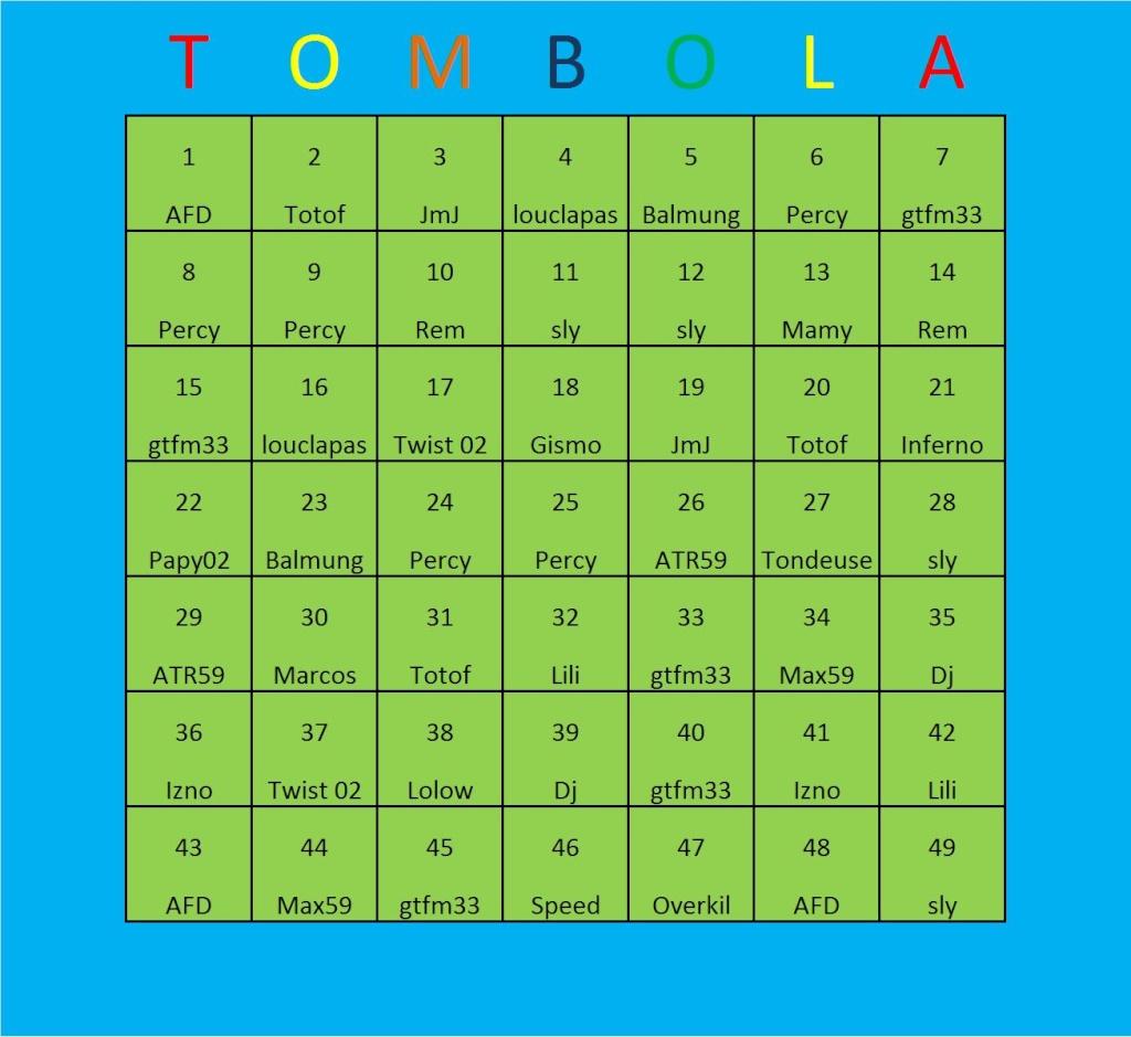 Tombola ( vente de billet ) - Page 5 Tombol25