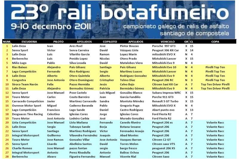 Rally botafumeiro  17 e 18 de DECEMBRO De 2011 Lista110