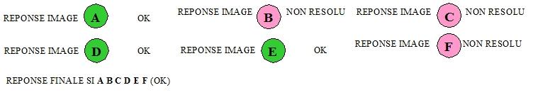 Idee 43 (nouveau jeu) ENIGME QUIZZ Enigme12