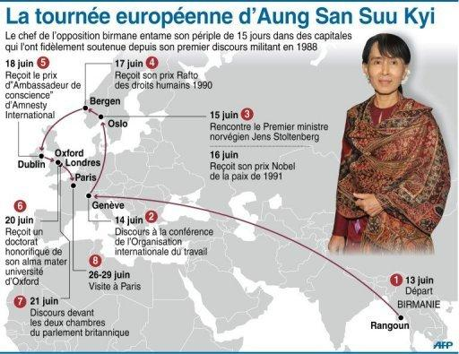 Daw Aung San Suu Kyi - Page 2 Photo_12