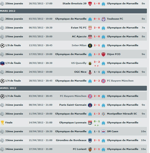 Olympique de Marseille - Page 6 Tcuvgh10