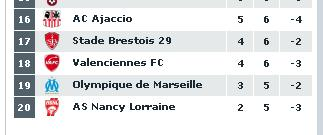 Olympique de Marseille - Page 4 Yxcjhv10