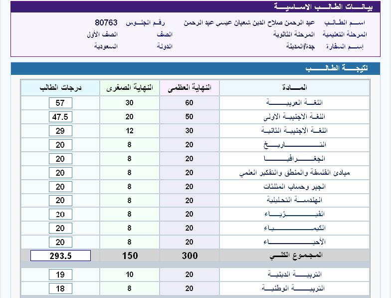 نتيجة امتحانات ابناؤنا فى الخارج 2012 143