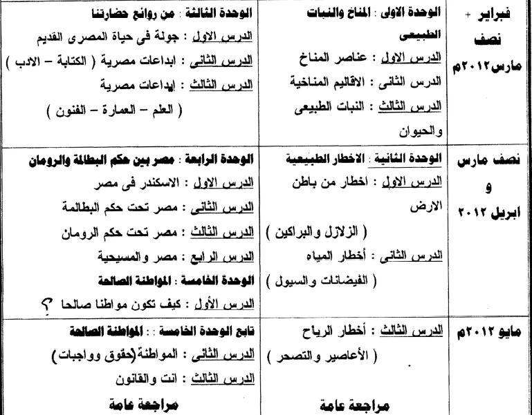 توزيع منهج الدراسات الاجتماعية للصف الاول الاعدادى الترم الثانى Ououso12