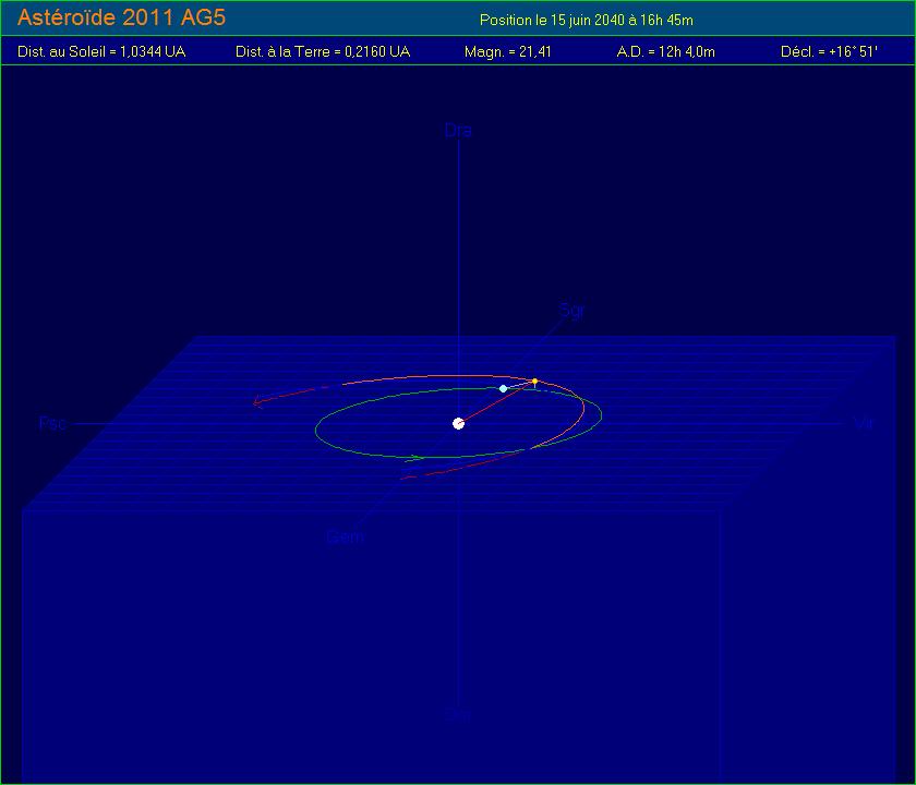Un astéroïde de 140 mètres pourrait frapper la Terre en 2040  2011ag10