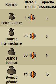 Guide 99 Créations de Runes Bourse10