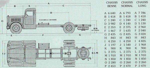 Berliet GBC 30833011