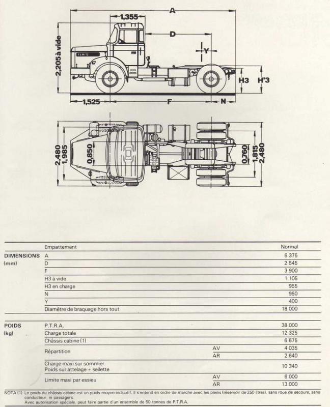 Berliet GBC Berlie10