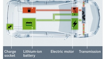 Mercedes Classe B E-Cell Plus Concept 2011 24265510