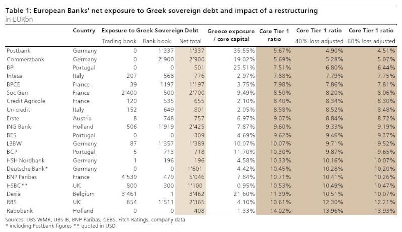 [Archives II ] La petite rubrique économique de Bob - Page 2 Europe10