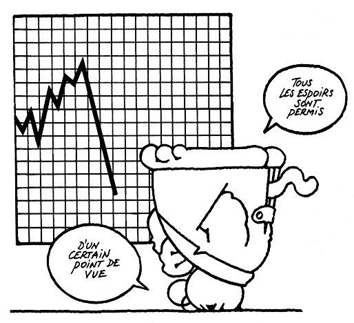 La petite rubrique économique de Bob   Index10