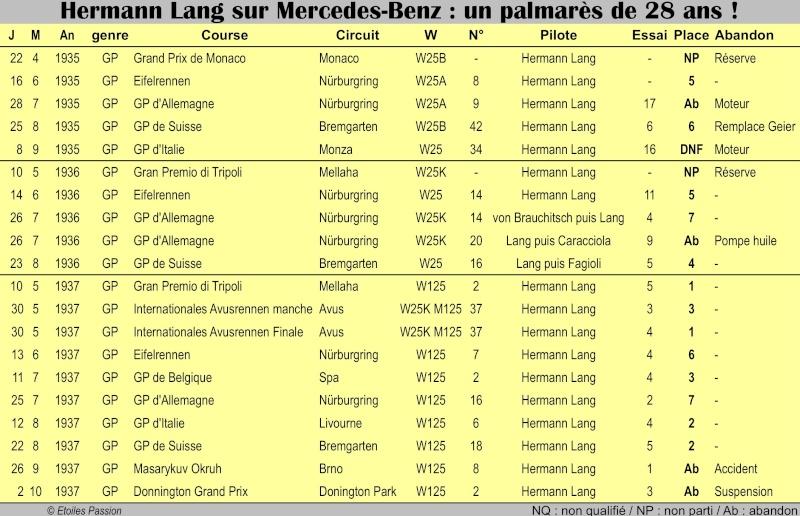[Pilote] Hermann Lang  Lang_p10