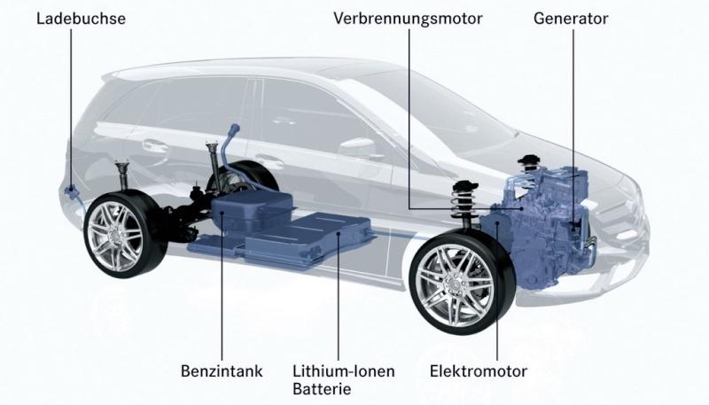 Mercedes Classe B E-Cell Plus Concept 2011 Merce342