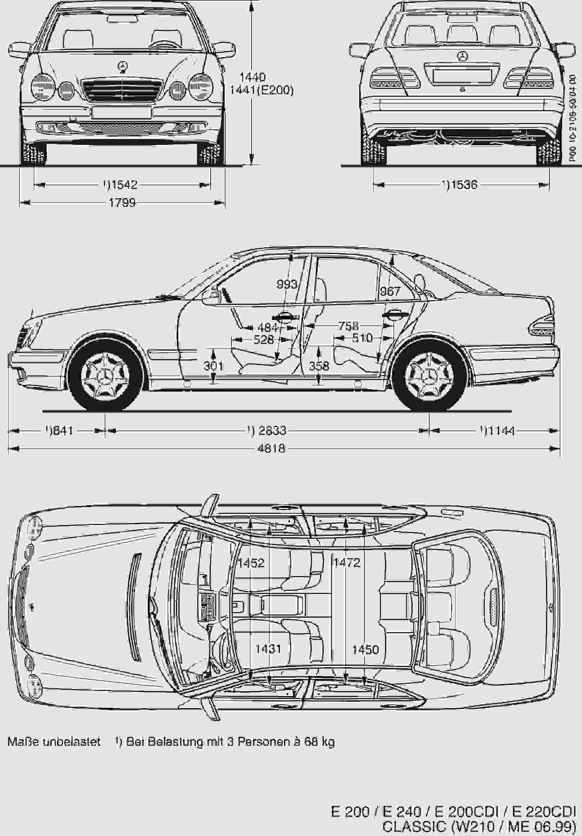 historique  mercedes w210 1995