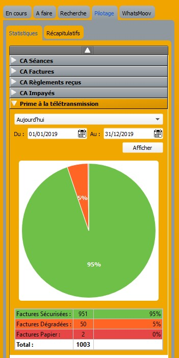 Orthomax vous donne votre taux de FSE sécurisées Annota11