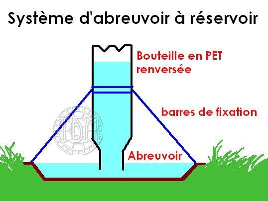 Distributeur d'eau pour les vacances Abreuv10
