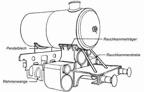 Dampflok PM 3, 1:25, geb. von Henning - Seite 6 Rauchk10