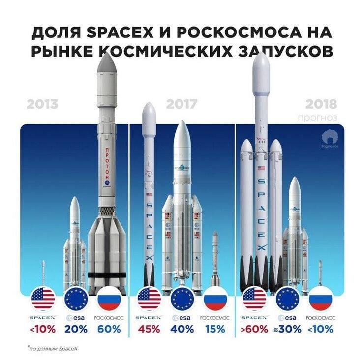 Et en Russie ! - Page 29 42710810