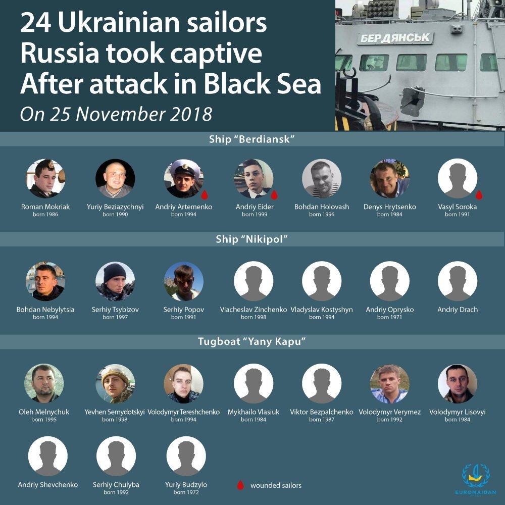 Conflits en mer d'Azov - Page 5 Sailor10