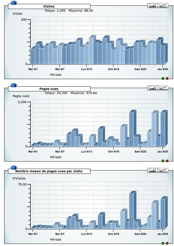 ( SITE APEN)  : pour archive / Stats mensuelles  (rub. à transférer sur site): Captur13