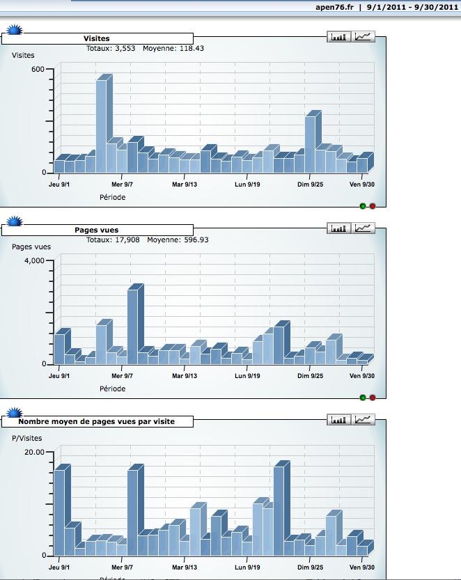 ( SITE APEN)  : pour archive / Stats mensuelles  (rub. à transférer sur site): Captur16
