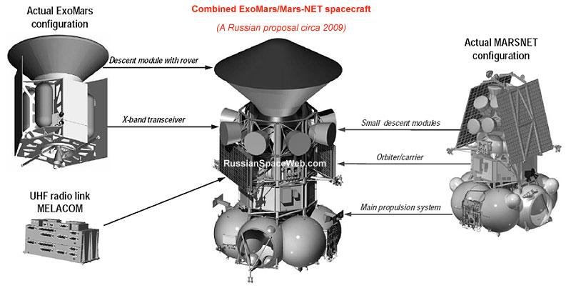 EXOMARS - Le programme des deux missions à destination de Mars - Page 15 Marsne10