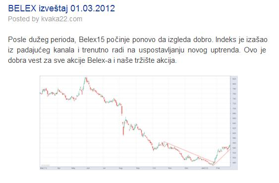 Technical analysis  na Belexu  Beba10