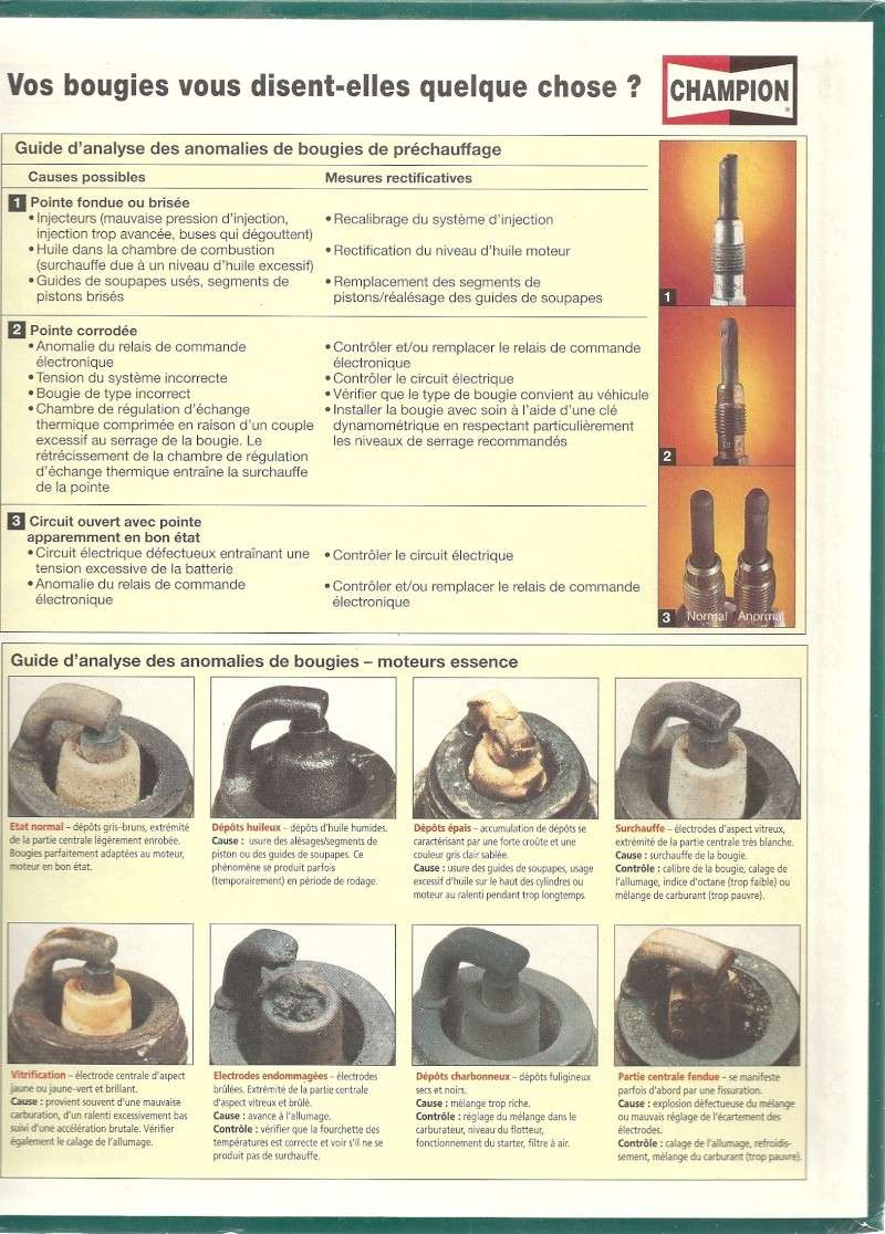Saccade moteur V6T 205cv - Page 2 Numari10