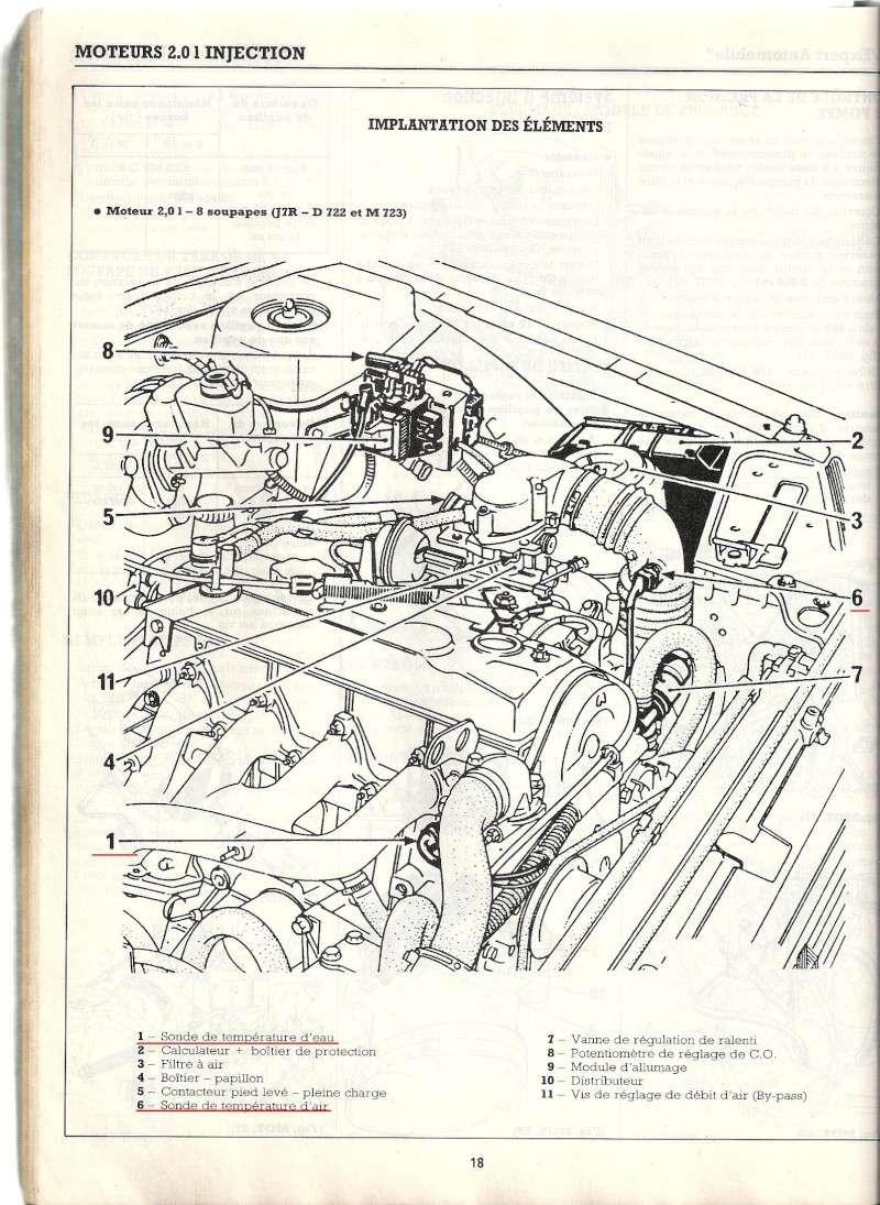 Démarrage Très difficile - Page 3 Numari16